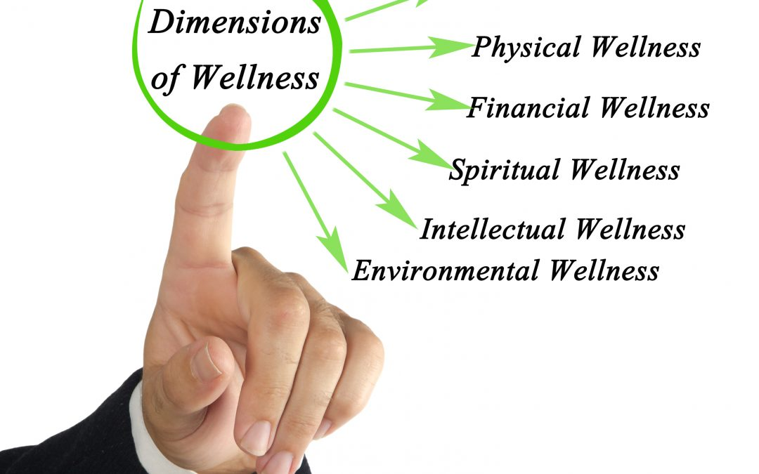 Spanning the Dimensions: Is Your Wellbeing in Order?
